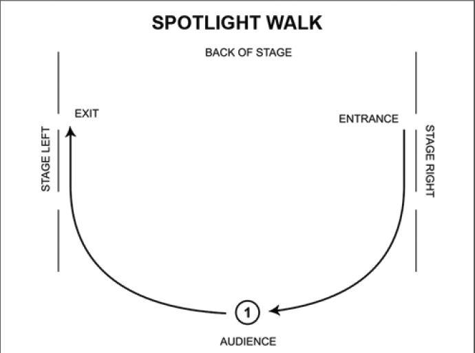 SPOTLIGHT-WALK